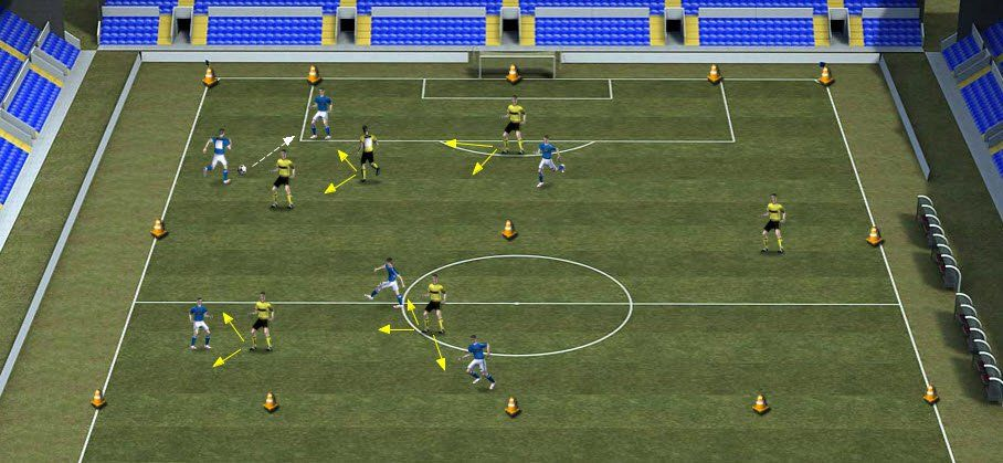 Tácticas Futbol 7